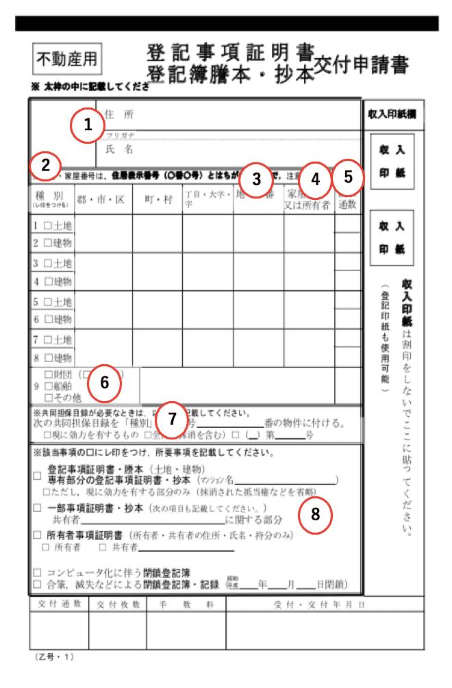 登記 事項 証明 書 交付 申請 書